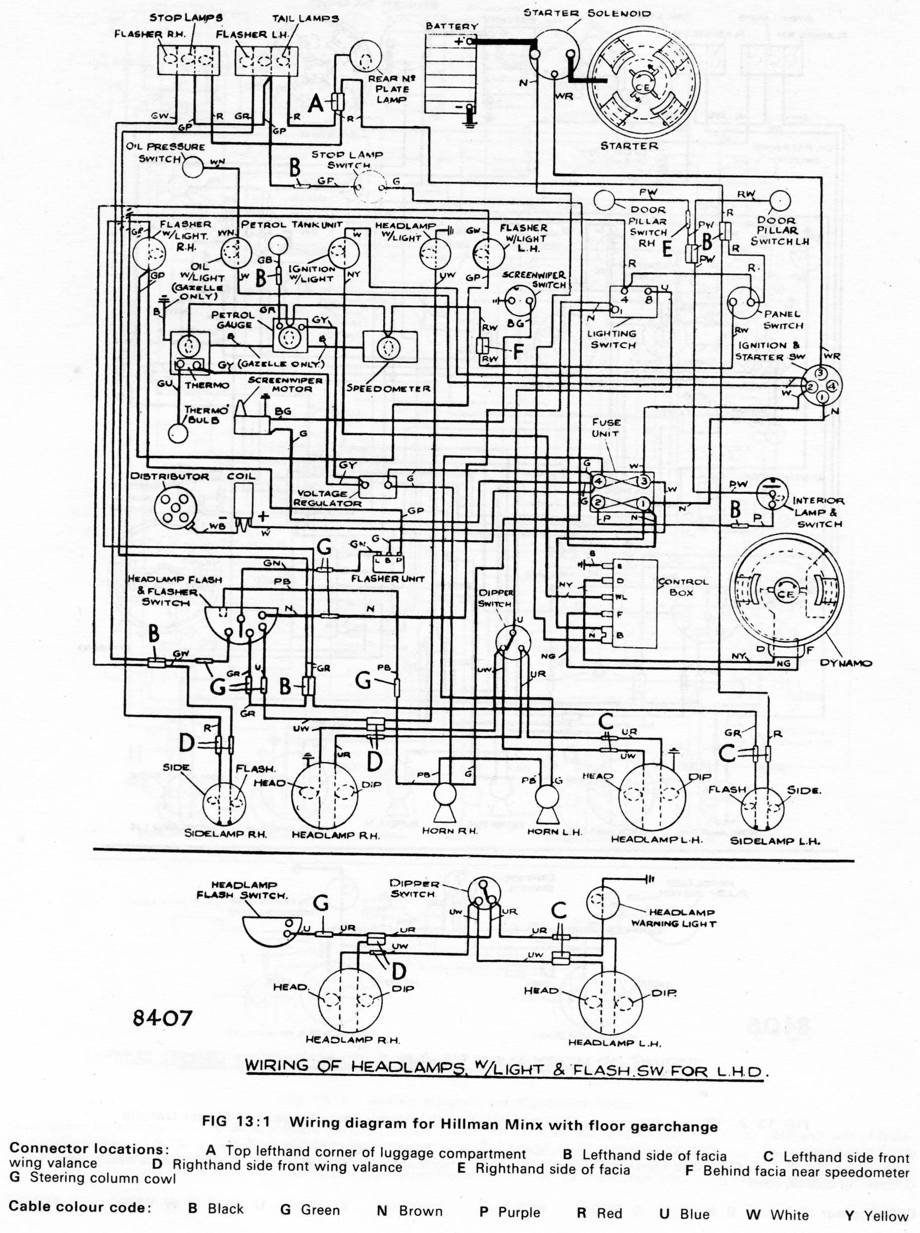hillman car club of south australia  u2013 wiring diagrams
